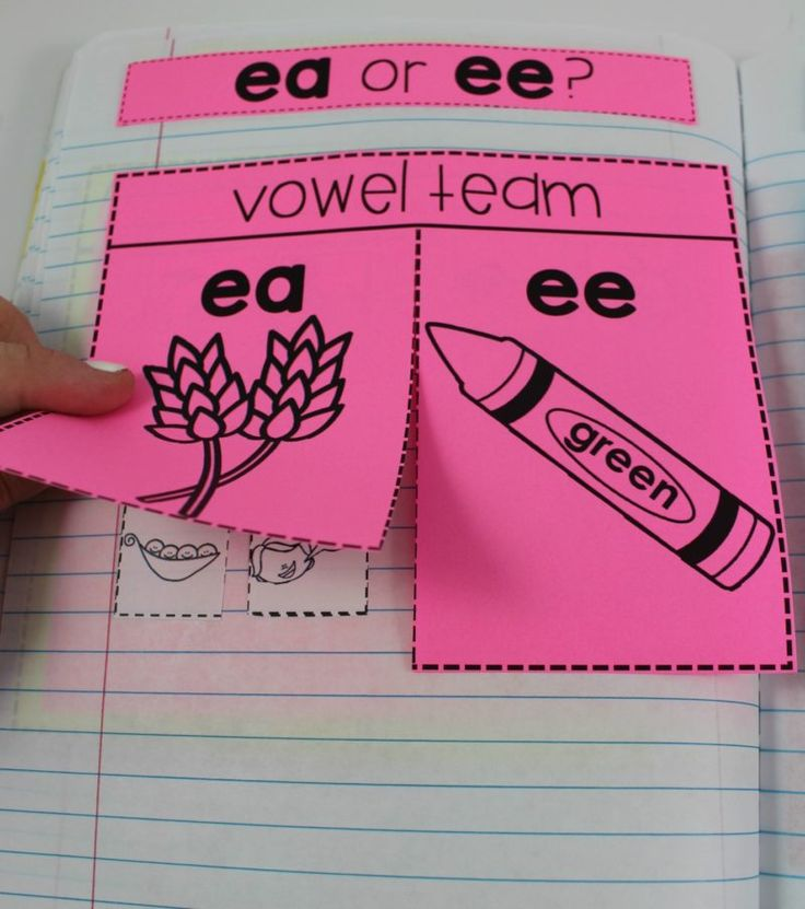 oa vowel digraph audio cards - Phonics Activities, Learn ...