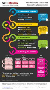 50 best images about Example Interview Presentations on Pinterest ...