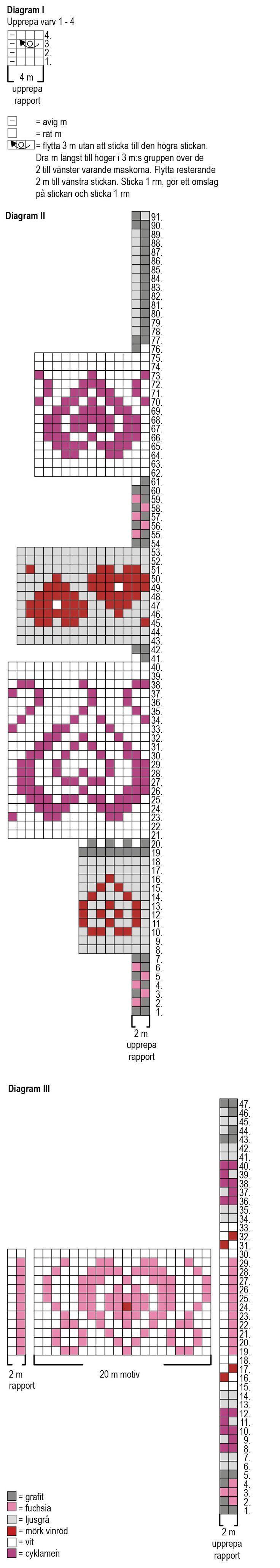 Stickade hjärtstrumpor Novita 7 Bröder | Novita knits