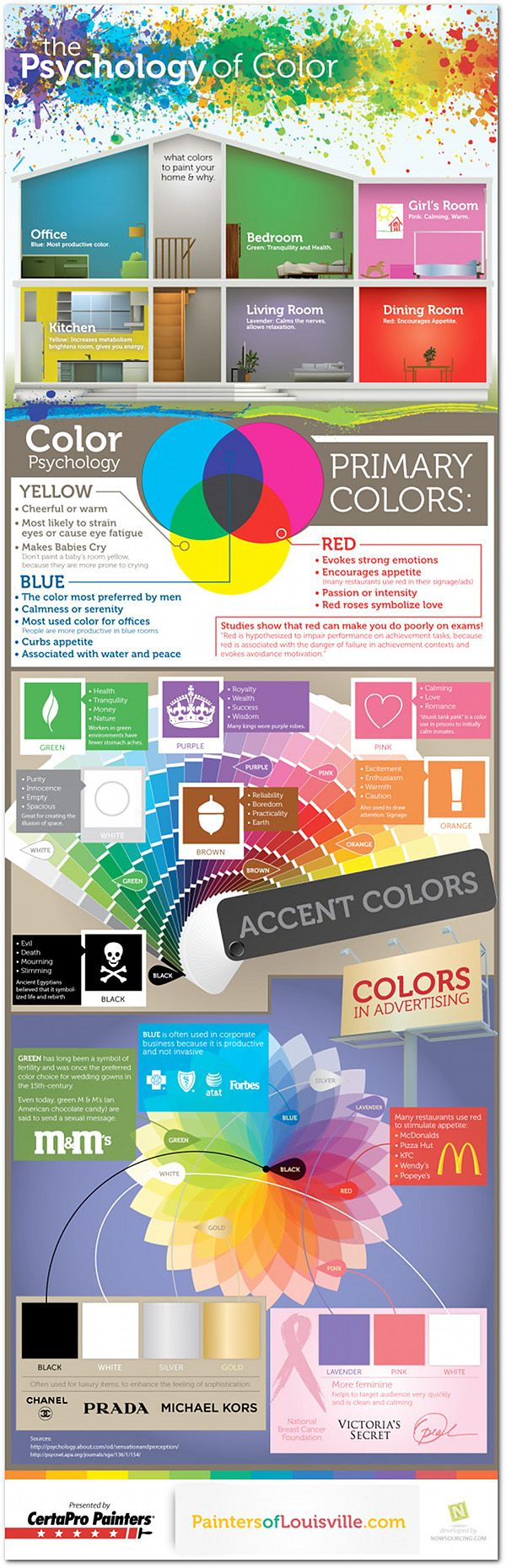 Why marketers choose certain colors. Or why you should never paint a baby's room yellow!