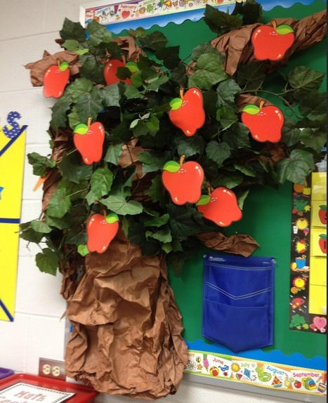 Butcher paper apple tree for the fall classroom for Apple tree classroom decoration