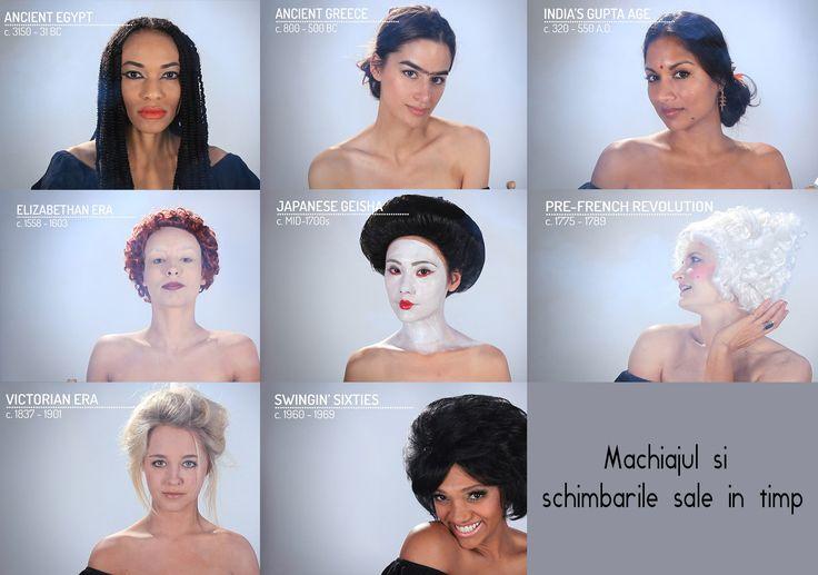 Machiajul si schimbarile sale in timp  Intr-un scurt video, cei de la BuzzFeed, ne arata etapele de transformare a machiajului de-a lungul timpului si procesul prin care au ales femeile modul in care prefera sa se machieze in prezent. http://sugarstudio.ro/machiajul-si-schimbarile-sale-in-timp/ #videochat, #doarfete, #frumusete, #machiaj