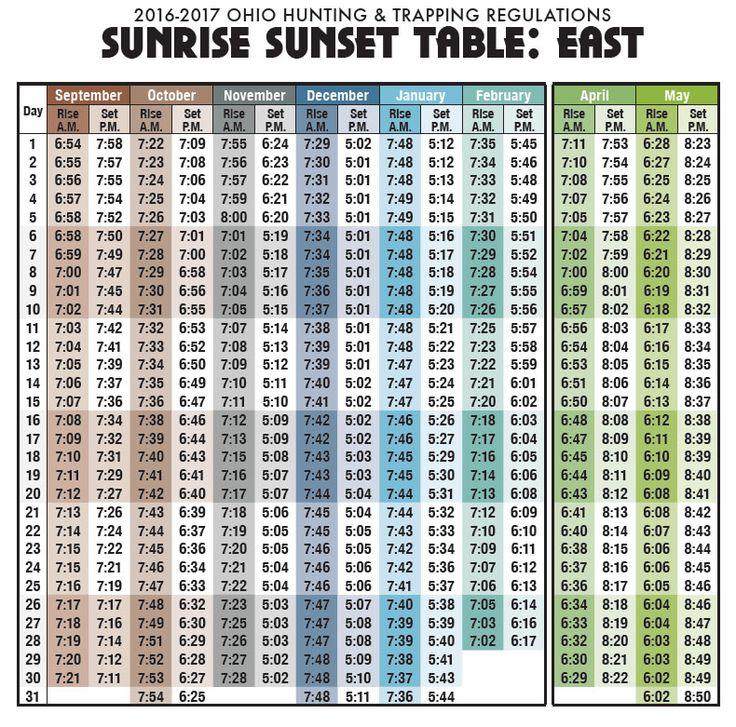 Astounding Ohio Sunrise Sunset Table 2017 Contemporary Best Image Sc 1 St Xnuvo