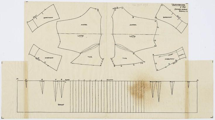 Patroontekening vrouwenjak, Vlaardingen, uit corca 1890. Schaal 1:4 #ZuidHolland #Vlaardingen