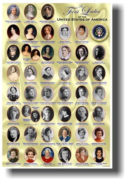 American History: The First Ladies of the United States, Classroom Poster.