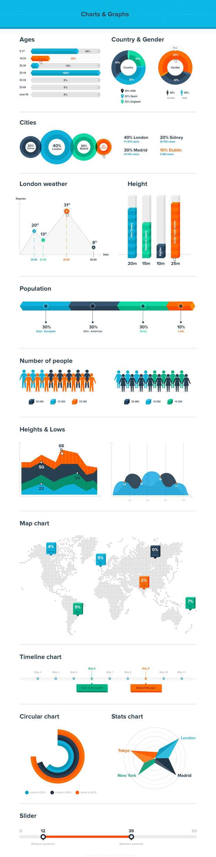 Free Charts and Diagrams Kit