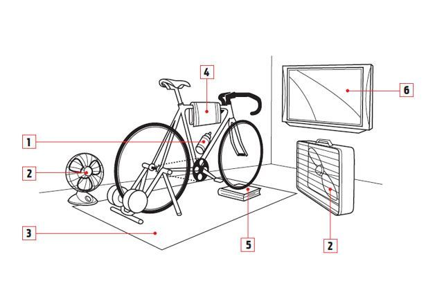 Indoor Cycling Trainer Basics, Tips, and Workouts   Bicycling Magazine
