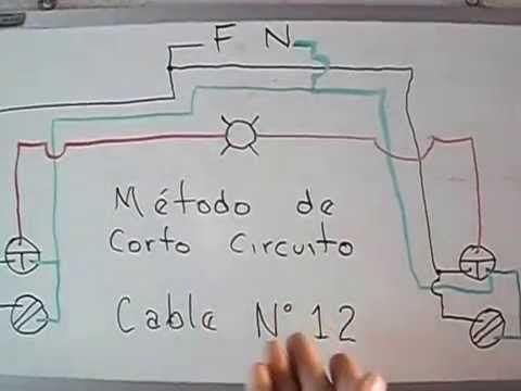 Diagramas de Método de Puentes y de Corto Circuito