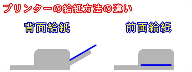 M 225 S De 25 Ideas 250 Nicas Sobre Impresora Inyeccion De Tinta