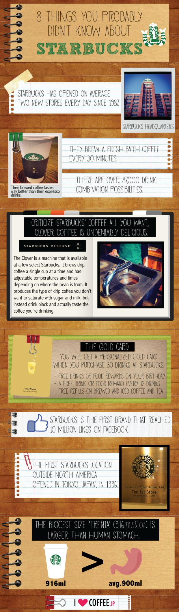 8 Things You May Not Know About Starbucks [Infographic] - ChurchMag