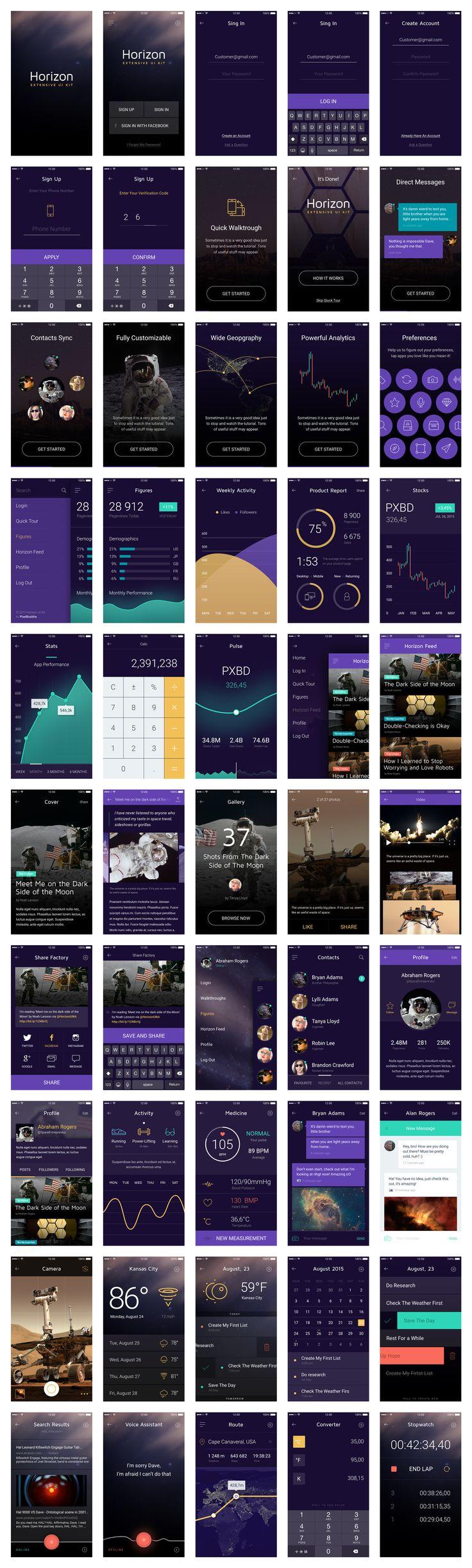 Horizontal UI kit - Great referencing for digital applications design…