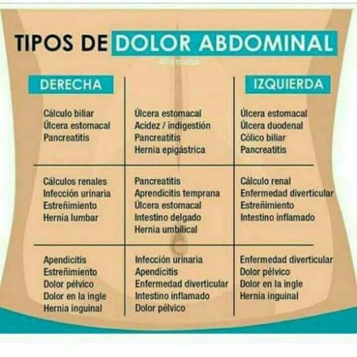 Tipos de dolores abdominales