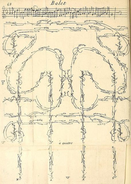 """Ballet de neuf danseurs. In """"Choregraphie"""", a book using the dance notation system invented by Raoul-Auger Feuillet  (1700)"""