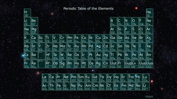 heres a cool periodic table wallpaper each tile is a translucent blue green containing each elements atomic number symbol name and atomic mass