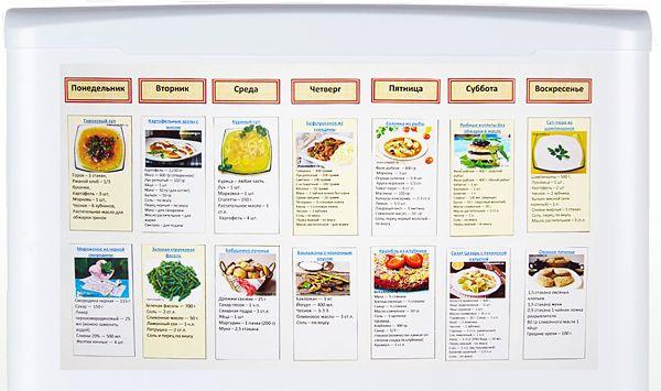 Самый удобный и быстрый способ составить меню! Скачать бесплатно 101 карточку с рецептами Пример одной карточки Какие рецепты вошли в карточки? Салаты и закуски…