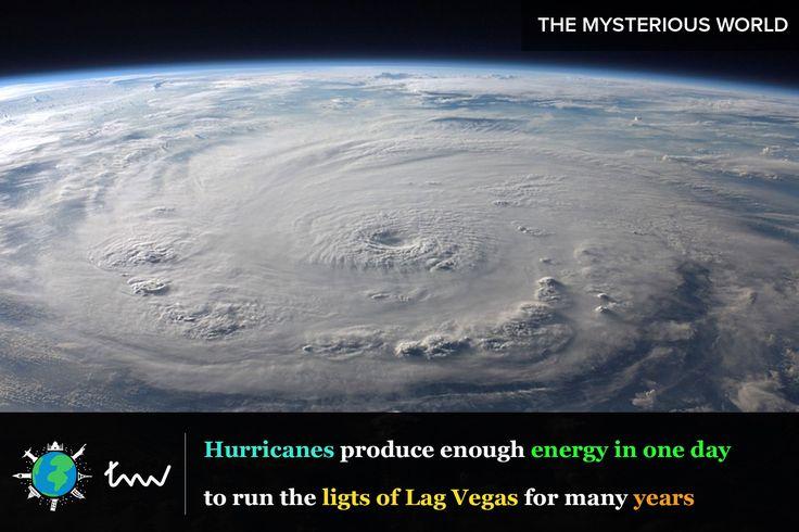 #nature #hurricane #facts