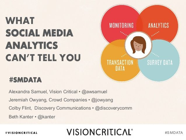 What Social Media Analytics Can't Tell You (SXSW Interactive 2014) by visioncritical via slideshare