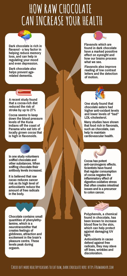 A handy representation of the benefits of raw chocolate has on the body.