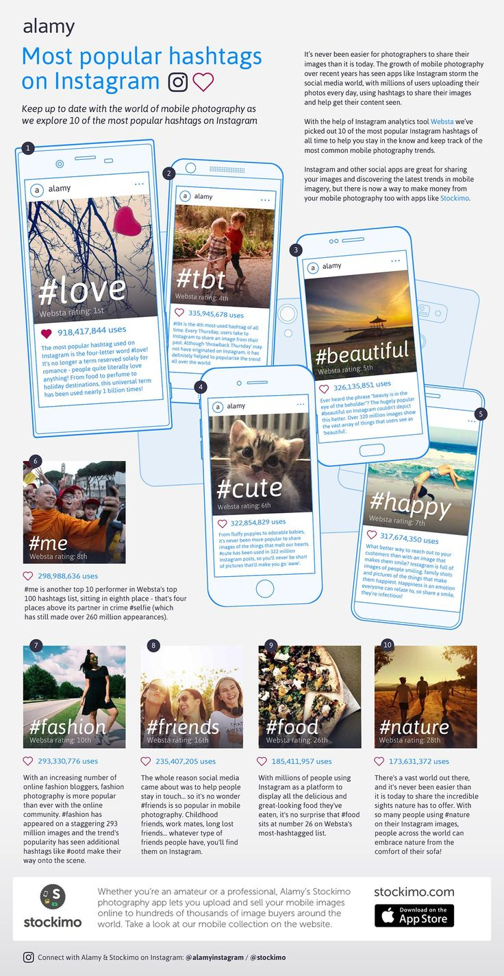 Keep up to date with the world of mobile photography with our great new infographic! See 10 of the most popular Instagram hashtags of all time and keep your mobile images on trend!