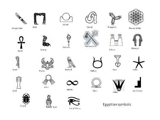 Egyptian Symbol For Knowledge Witchcraft <b>symbols</b> and their meanings ae religious and ...