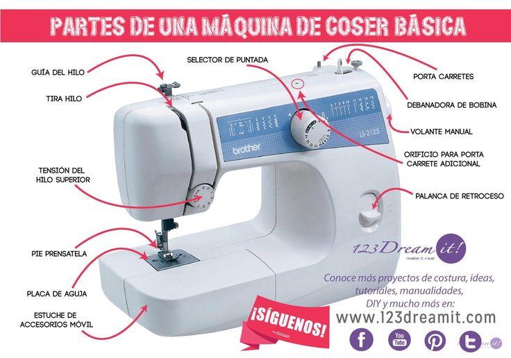Nunca esta de más conocer las partes de tu máquina de coser, en esta publicación hacemos énfasis en una máquina de coser familiar básica, muy pronto hablaremos de las digitales e industriales. Para ampliar la foto, solo da click sobre ella. Saludos!!