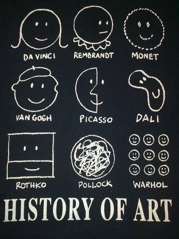 Art history as told by smiley faces. | 20 Spectacularly Nerdy Art Jokes