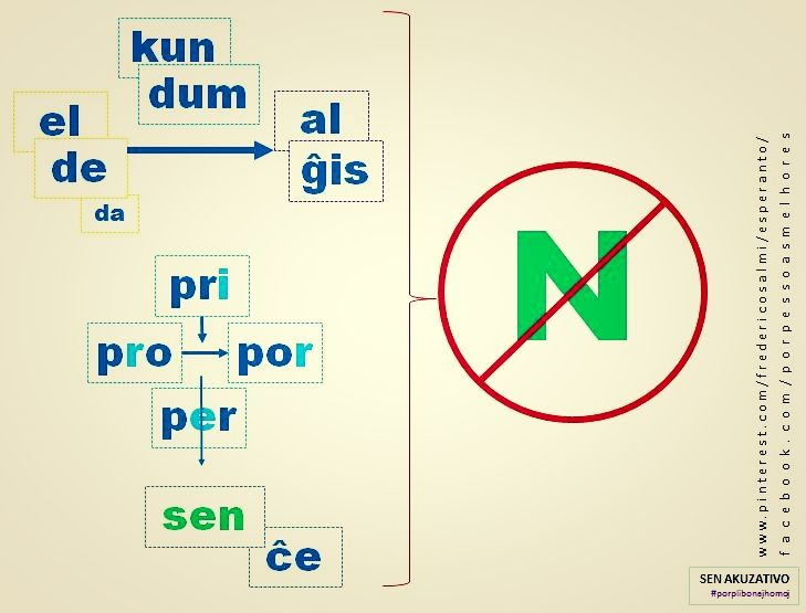 english language and esperanto the way Should esperanto be the language of governments and individuals choose freely to promote and learn english is there any way for esperanto to become widespread.