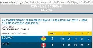 Estación Voleibol: I FECHA DEL SUDAMERICANO DE VOLEIBOL MASCULINO U19...