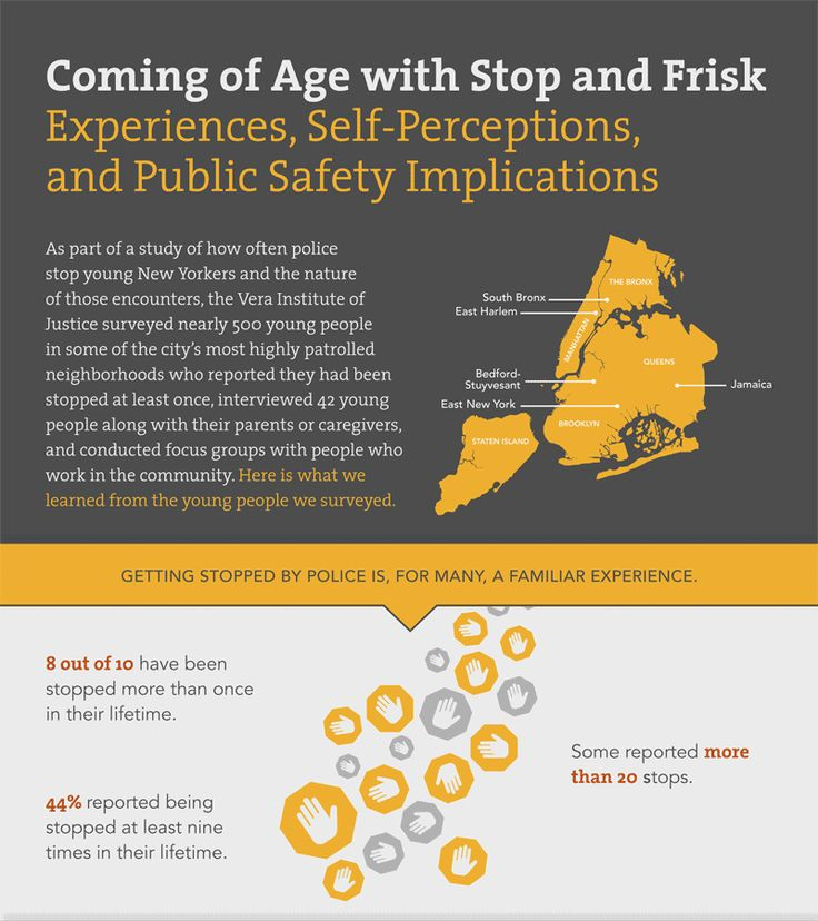Stop and Frisk Study Infographic | Vera Institute of Justice