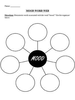 The 25+ best Mood literary term ideas on Pinterest
