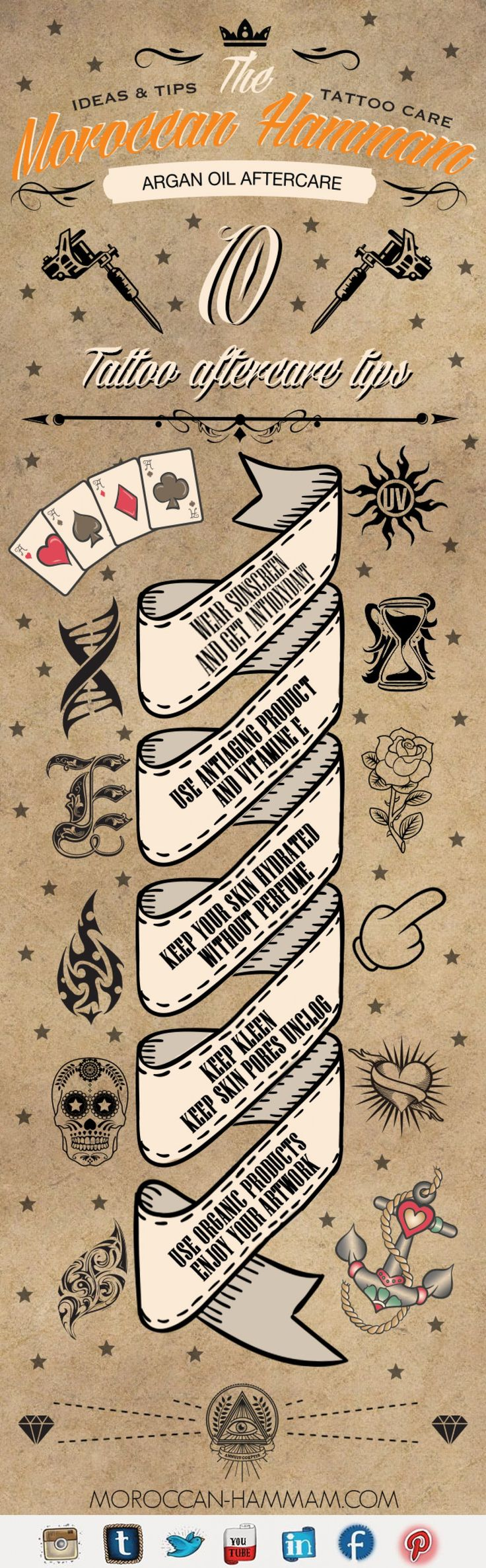 10 Tattoo Aftercare Tips Infographic
