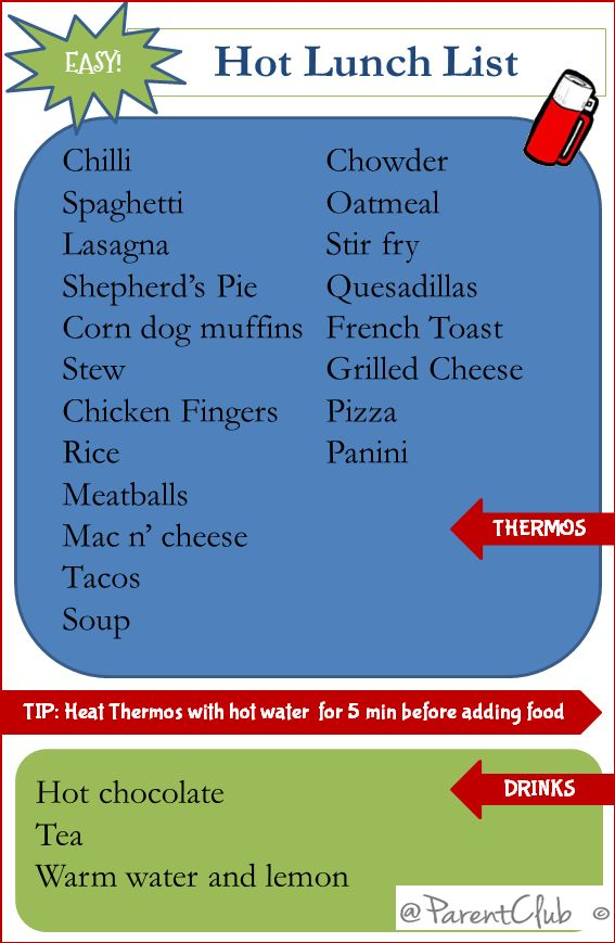 Easy Hot Lunch List - great list for school lunches and work lunches in these cold winter months!