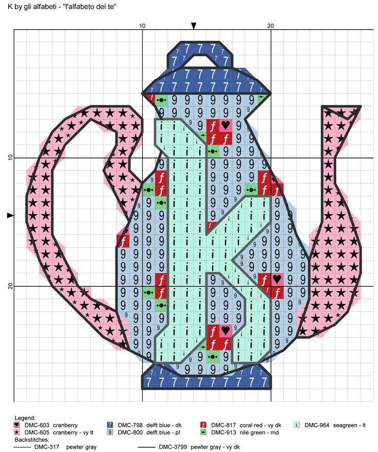 alfabeto del te K
