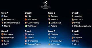 Blog Esportivo do Suíço: Sorteio da fase de grupos da Liga dos Campeões