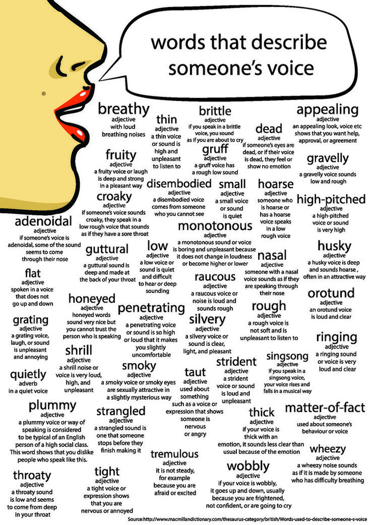 intopandorasbox:  amandaonwriting:  Words that describe a voice  Here are some great voice words for when you can hear something in your head and just can't think of the best way to describe it!