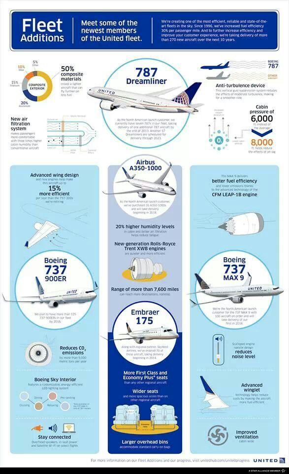 United Airlines Jobs - Apply Now | CareerBuilder