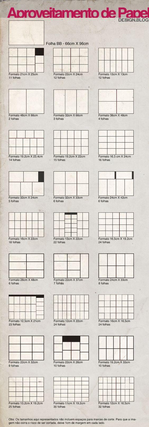 Tabela de aproveitamento de papel - Design Blog