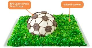 Soccer ball cake and field.