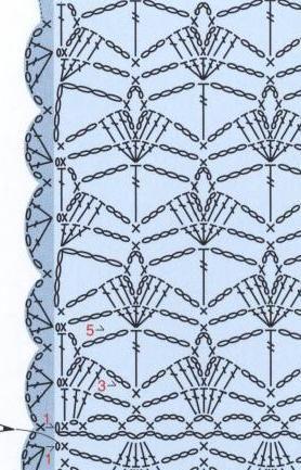 #ClippedOnIssuu da Natural style crochet