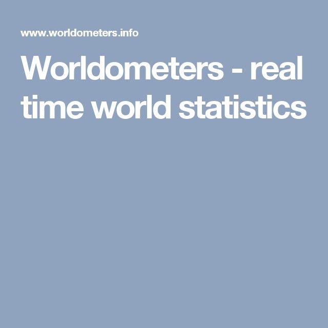 Worldometers - real time world statistics