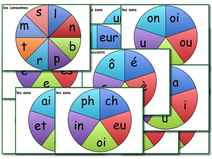 15 Spinners to help beginning language students in French immersion, dual language or FSL classes learn French sounds. There are 2 consonant spinners and 13 vowel spinners. Students can use 2-3 spinners to combine sounds to make words, or can play one of the 2 suggested games to practice the sounds found in that one spinner. Spinners contain a variety of sounds, e.g. short vowels, common double vowel sounds (oi, ou, in, ch), less common sounds (ille, gn, eil) and accents.