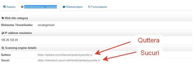 Быстрые ссылки на сканирование сайта онлайн на вирусы