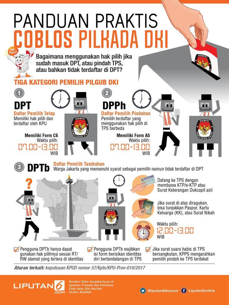 Urus-Urus Hak Suara_ Infografis