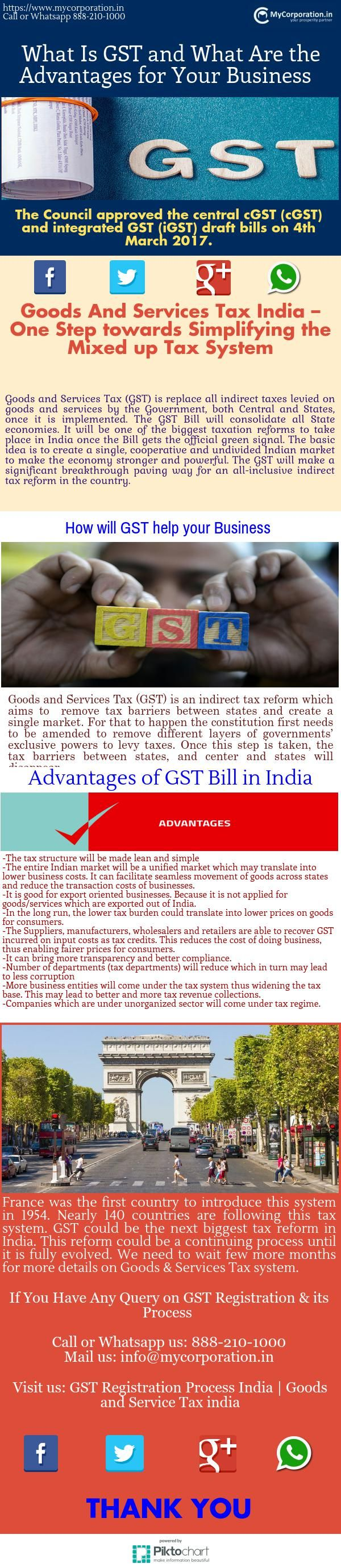 Goods and services tax india is a consumption based tax levied on the supply of Goods and Services which means it would be levied and collected at each stage of sale or purchase of goods or services based on the input tax credit method.