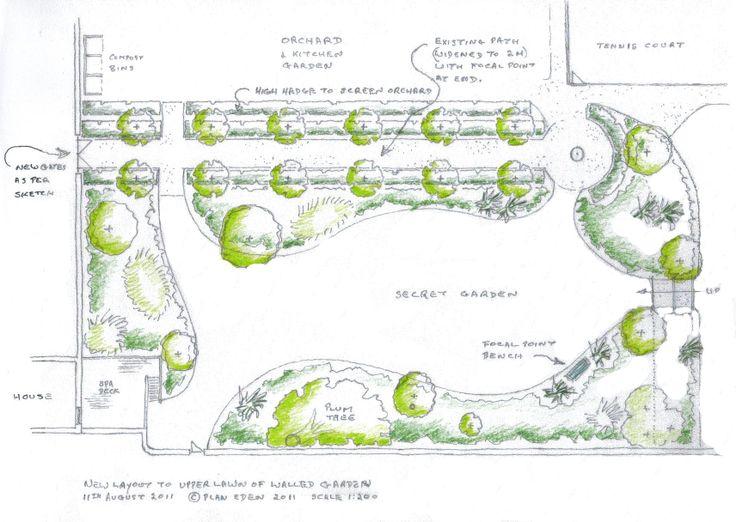Garden Design Sketch Plan