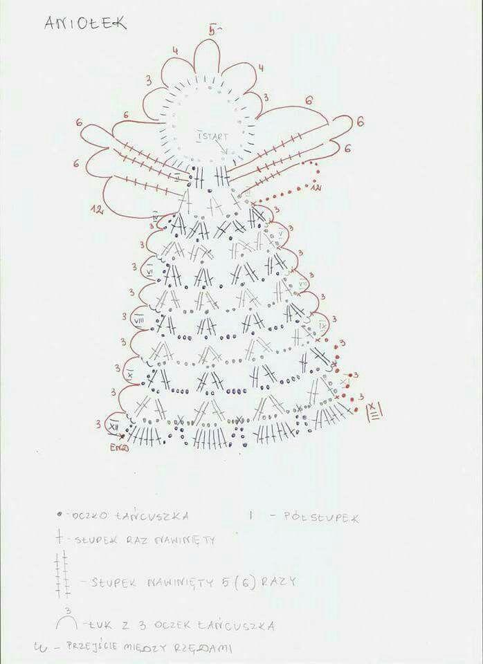 crochet diagram crochet mi crochet stitches my passion crochet