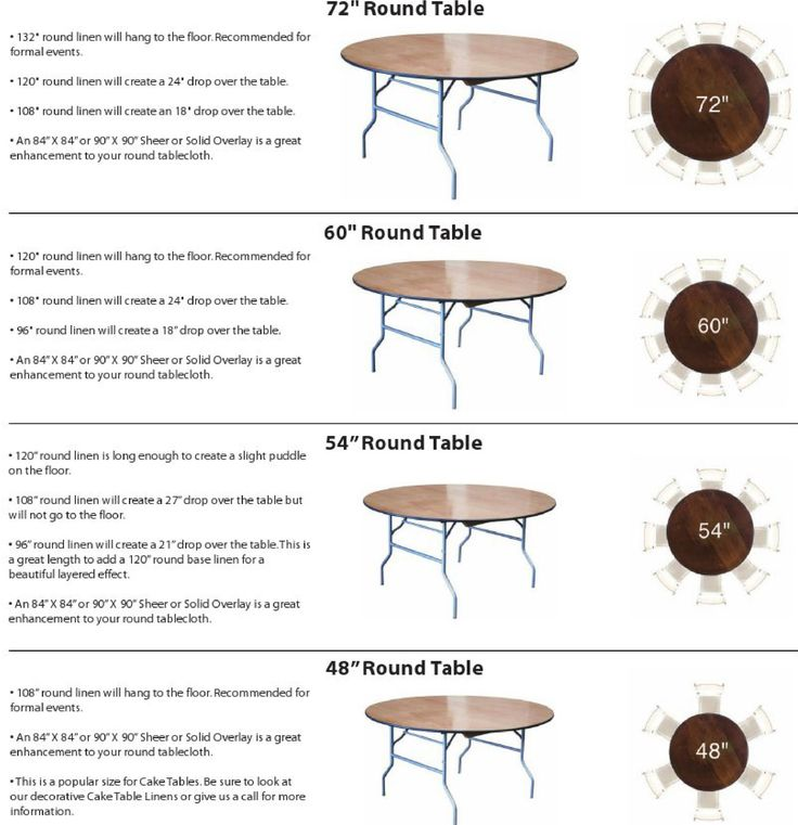 Here it is! Your table linen sizing guide for your wedding or event! Round tables.