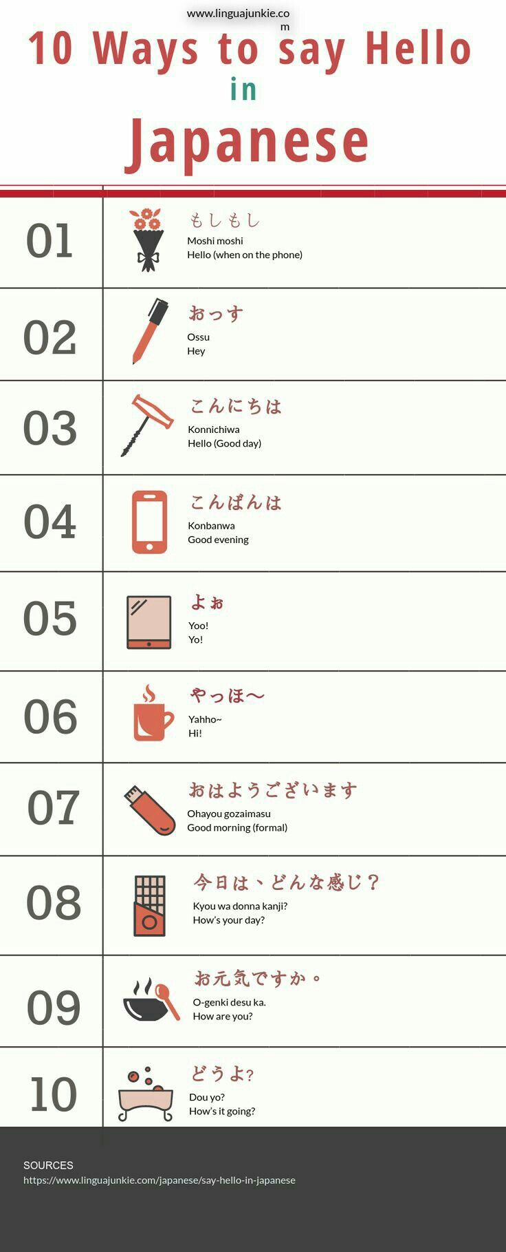 Educational image by Matthew Hope Say hello in japanese