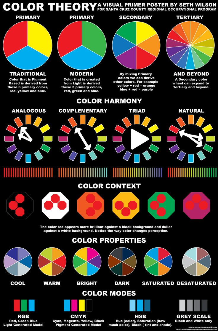 Color circle art publishing - Color Theory Colour Wheelposter Designsart
