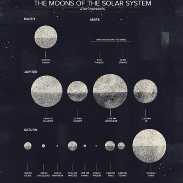 in our solar system moons - photo #20
